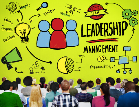 Leading or Managing